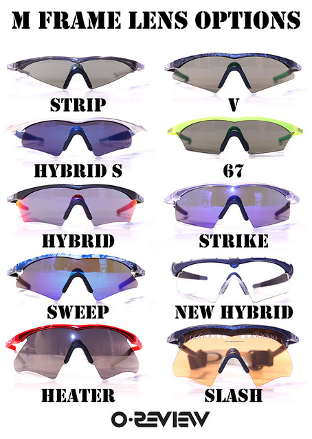 703e14fa23 M Frame lenses have come in many shapes over the years. While some passed  quickly